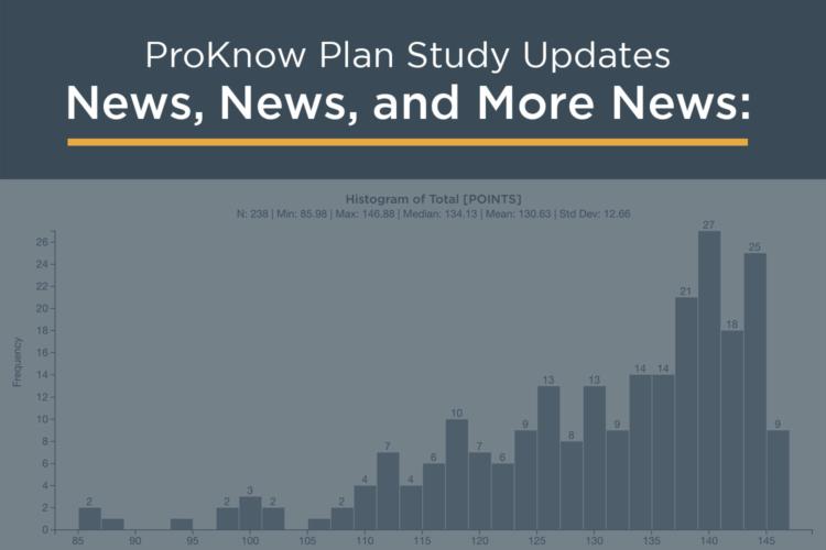 ProKnow Plan Study Updates